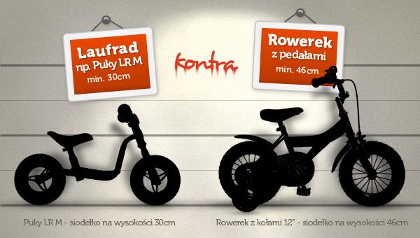 Czy odkręcenie pedałów od tradycyjnego rowerka może zastąpić rowerek biegowy?!? Raczej nie!