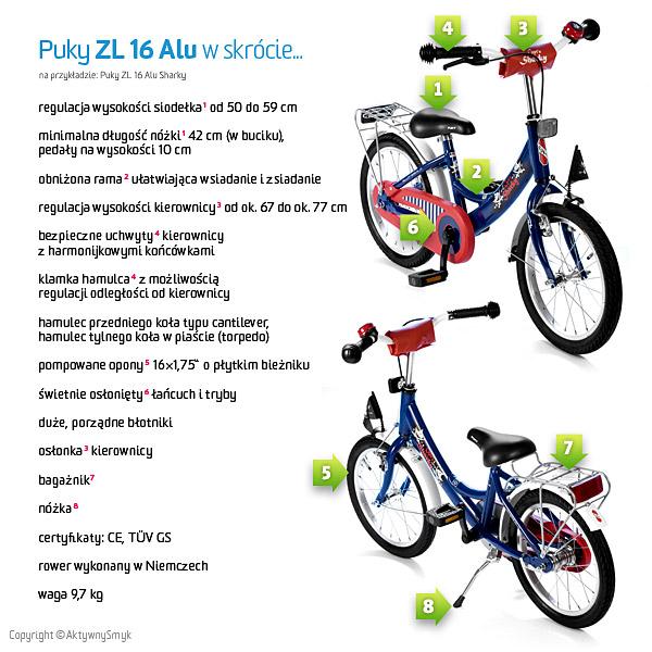 W skrócie o rowerku Puky ZL 16