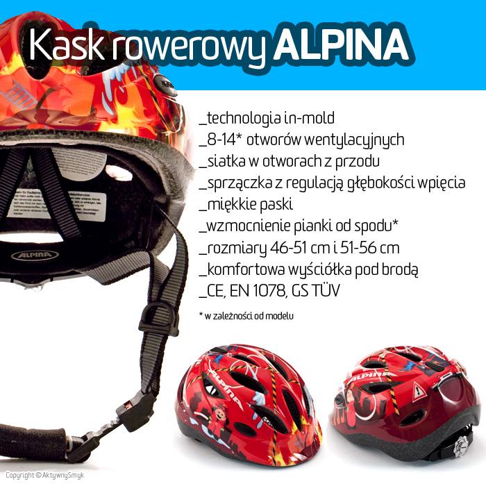 ALPINA - kaski rowerowe dla dzieci