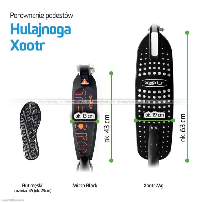 Porównanie podestu w hulajnodze Xootr i w hulajnodze Micro Black